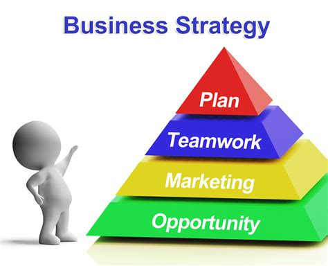 Strategic Business Marketing organisation development resources categories listing