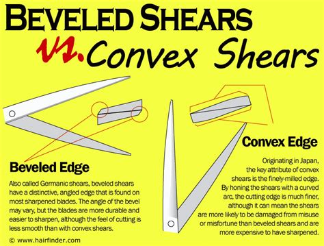 difference between a beveled and a layered hair cut the difference between convex edge shears and beveled edge
