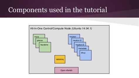 keystone node js tutorial openstack neutron tutorial