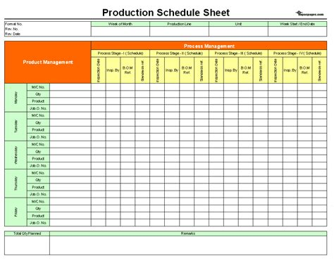 manufacturing route card template production schedule