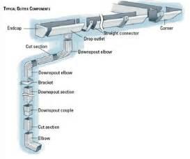 How To Remove Aluminum Siding » Ideas Home Design