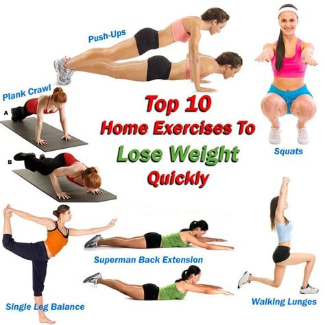 best weight best exercise for weight loss 2015