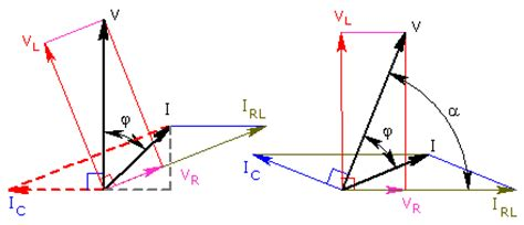 vector diagram of inductor measuring parasitic properties electronic measurements