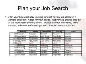 creating your job search plan