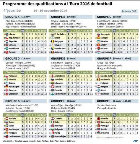 Calendrier Qualification 2017 2016