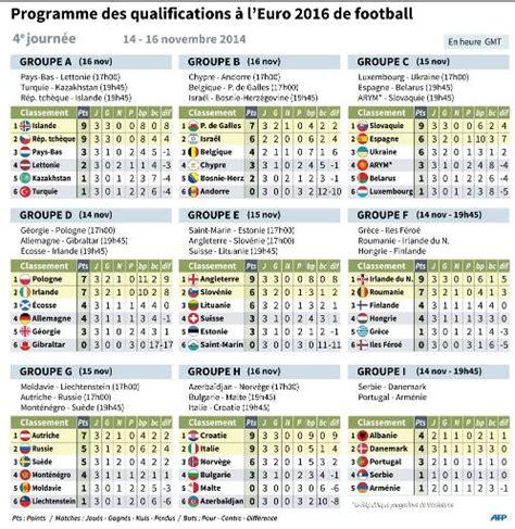 Calendrier Ligue Des Chions 2014 15 2016