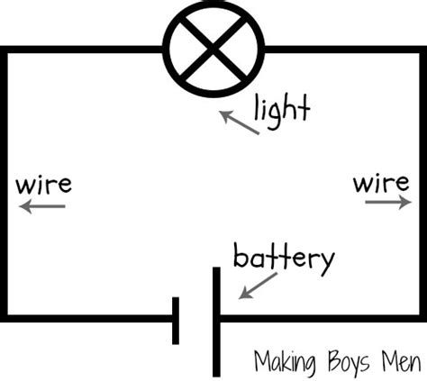 electrical circuits for children squishy circuits kit this is the basic components needed