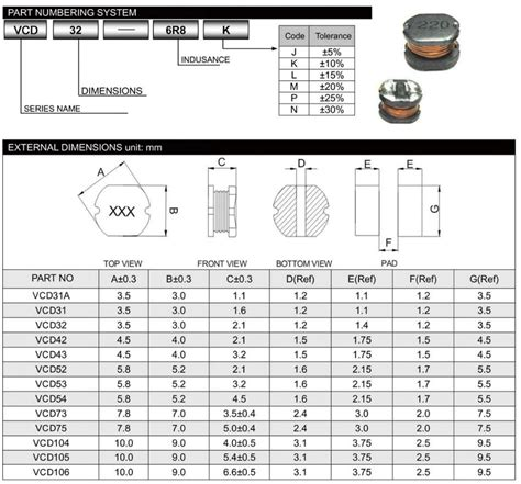 cyntec power inductors inductor bank 28 images patent us7183880 discrete inductor bank and lc filter patents