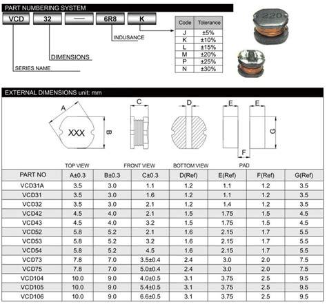 inductance z parameters inductor parameters 28 images power lifier design triquint mmic design ppt study of ac