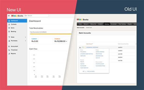 desktop application layout design modern ui ux for saas applications in 2015 and beyond