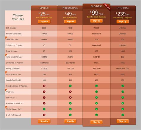 Table 26 Menu by Css3 Mega Pricing Tables Pack By Emeraldart Codecanyon