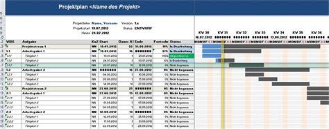 Kostenlose Vorlage Bwa Kulturmanagement Kostenlose Vorlage F 252 R Einen Projektplan In Excel