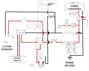 rv inverter installation location advice page 2 forest river forums