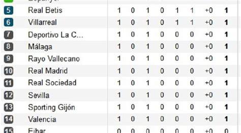 berita bola jadwal bola jadwal liga klasemen dan hasil image result for liga spanyol jadwal hasil klasemen berita