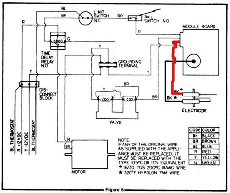 Coleman Thermostat Wiring