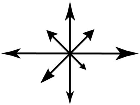 bedlam axis