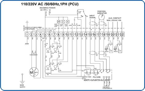 electric actuator wiring wiring diagrams