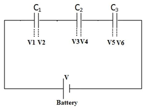 capacitor battery in series working of capacitors in series and parallel circuits