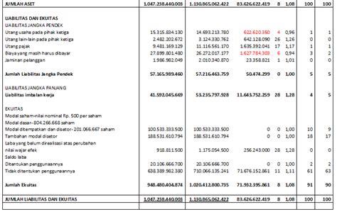 Analisa Laporan Keuangan Pirmatua Sirait welcome to my analisa laporan keuangan