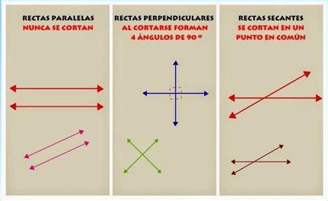 que son las imagenes figurativas realistas rectas perpendiculares paralelas y secantes geogebra