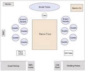 Wedding Planning Room Layout Pin By Jenifer Molstad On Kolby S Wedding Pinterest