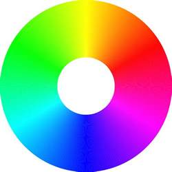 rgb color wheel rgb color wheel images