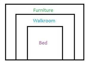 what is the ratio of bedroom to bed size