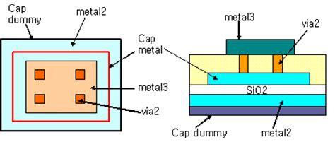 mim capacitor process mim capacitor poly 28 images november 29 2001 santa clara ca ppt lecture14 lecture14