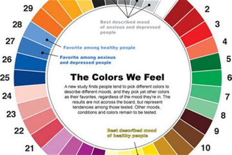depression colors different colors describe happiness vs depression