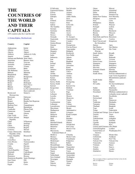list of countries and capitals by continent printable list of countries of the world and their