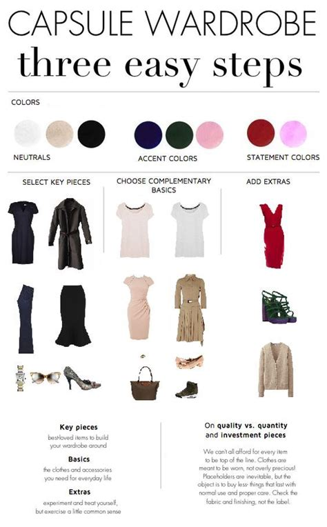 Build A Capsule Wardrobe by How To Build A Minimalist Capsule Wardrobe In Three Steps