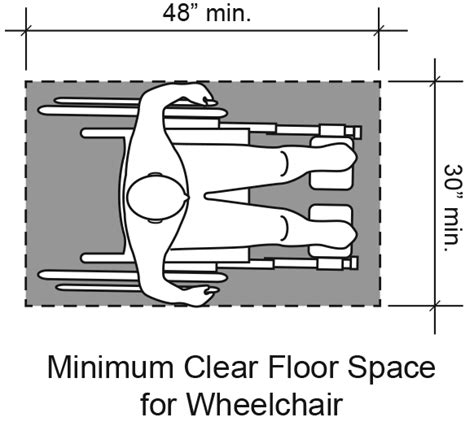 Handicapped Bathroom Designs a planning guide for making temporary events accessible to