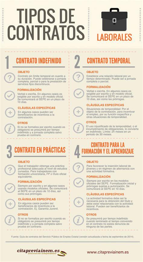 contratos modelos de contratos modelos de contratos de trabajo