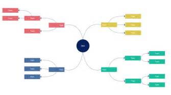 Mind Map Blank Template by Mind Map Examples For Download Or Modify Online