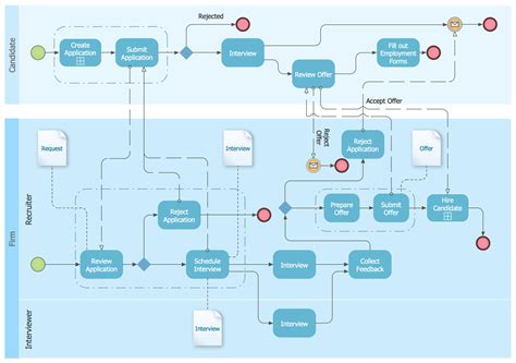 business process diagram business process diagram solution conceptdraw