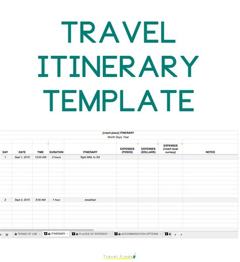 road trip itinerary template how to plan a trip free travel itinerary template