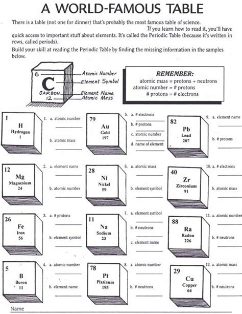 Periodic Table Worksheet High School by Periodic Table Activity Worksheets Interactive