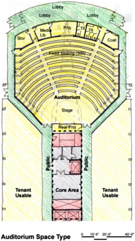 design criteria building auditorium wbdg whole building design guide