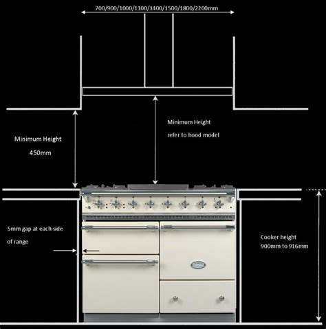 Standard Height For Kitchen Cabinets Technical Lacanche