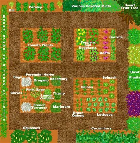 Vegetable And Herb Garden Layout Kitchen Garden Designs Fruit And Vegetable Garden Layout