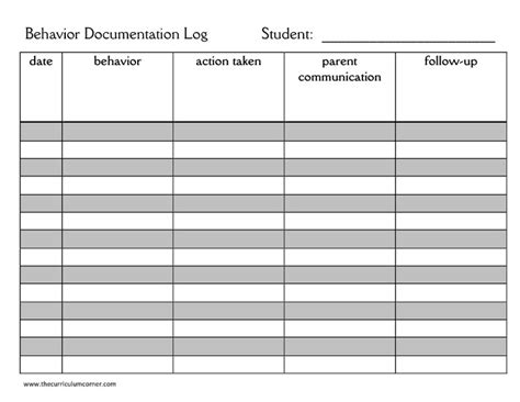 behaviour log template parent communication grades k 5 collection lesson planet