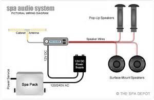speaker wire marine grade 20 ft