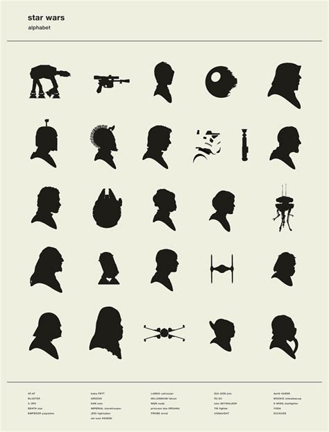printable star wars alphabet art print that alphabetically displays star wars character