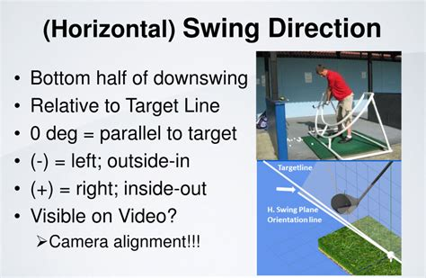 horizontal swing plane trackman scott sackett