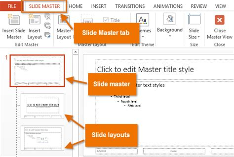 layout view of power point slides powerpoint 2013 slide master view