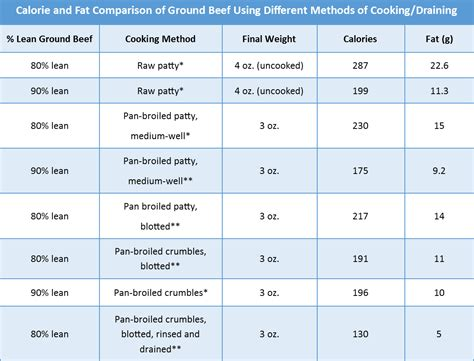beef temperature chart related keywords beef temperature