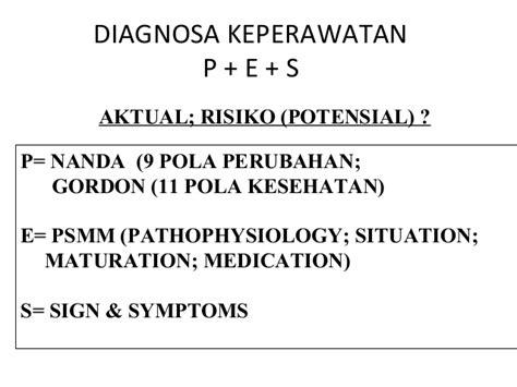 format pengkajian askep menurut gordon diagnosa keperawatan stikes harapan bangsa