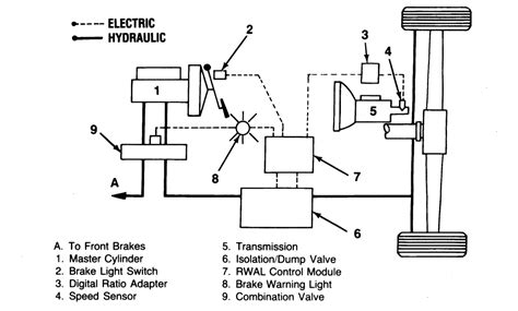 repair anti lock braking 1997 toyota paseo regenerative braking service manual repair anti lock braking 1988 ford f series regenerative braking service