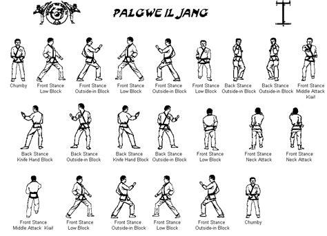 taekwondo form 2 related keywords taekwondo form 2