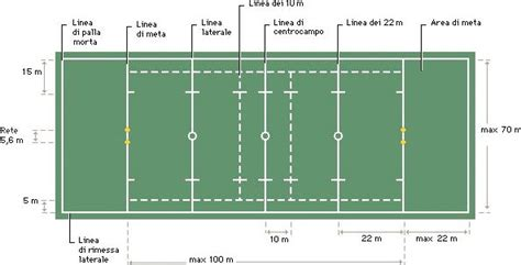 co di rugby gioco rugby